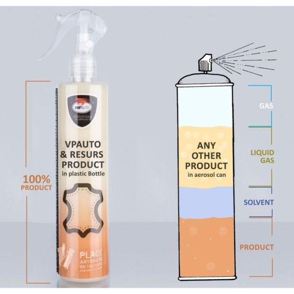 2 Curatitor suprafete din piele  | VMPAUTO - Magazin Online Unilift Serv Curatitor suprafete din piele